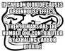 if carbon dioxide causes greenhouse effect
